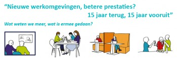 "Symposium ""New work environments, better performance? 15 years ago, 15 years ahead"""